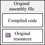 NET Localization, Windows Forms, WPF, XAML, ResX, ASP NET